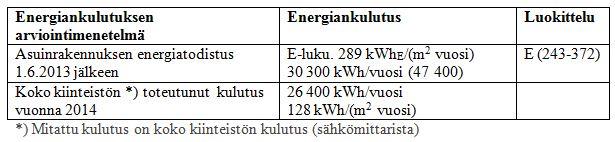 Energiatodistus1